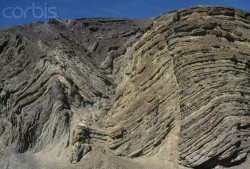Anticline and Syncline Formation